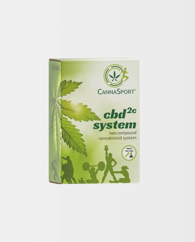 CANNASPORT - CBD2C System